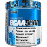 Should I take BCAA on rest days?