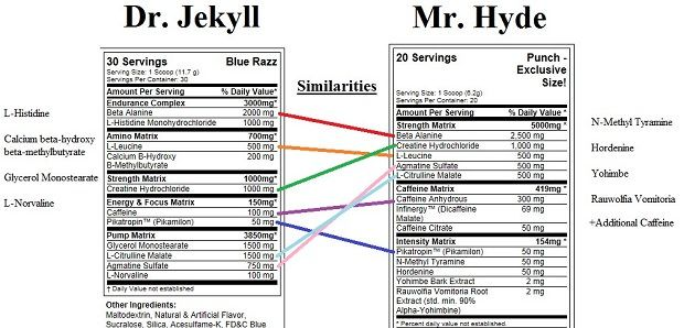 Mr Hyde And Dr Jekyll Pre Workout Review Bestpreworkoutforwomen
