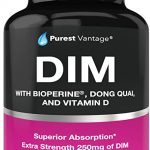 DIM Supplement Guide