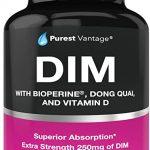 DIM Supplement Guide