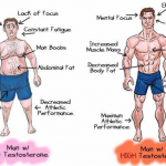 7 Ways to Boost Testosterone: The Ultimate Guide