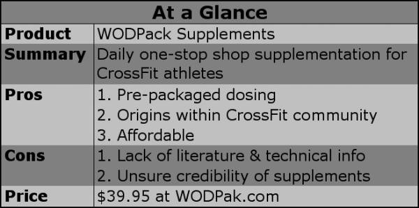 Product Review: WODPak Supplements | Breaking Muscle