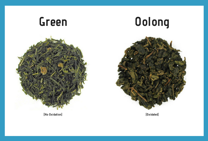 Oolong Tea VS Green Tea — Everything You Need to Know   by Herb Examiner    Medium
