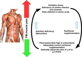 Fibromyalgia and nutrition: Therapeutic possibilities? - ScienceDirect