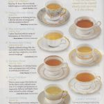 Should I drink oolong tea before or after meals