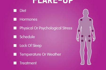 Fibromyalgia Infographics | Visual.ly