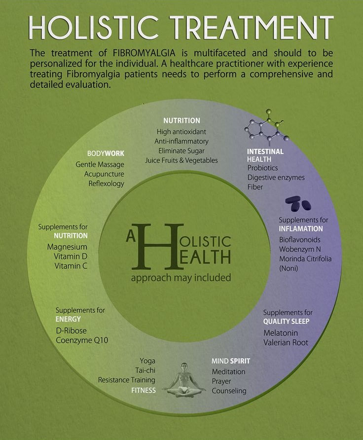 Fibromyalgia | Health Thyme