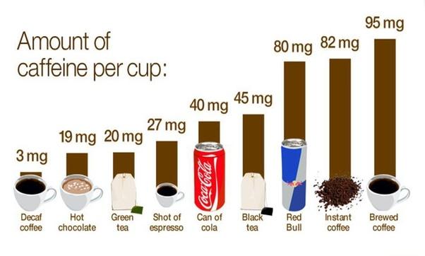Should I drink tea after a workout? - Quora