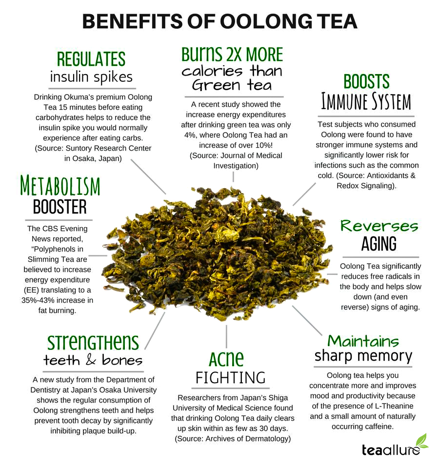 What is Oolong Tea: Uses, Benefits & Best Brands Review - Tea Allure
