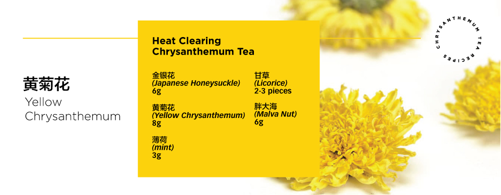 PULSE Your Tea Series: Chrysanthemum Tea